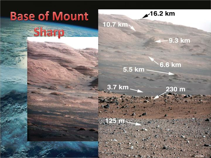Base of Mount Sharp