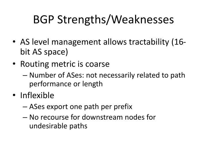 BGP Strengths/Weaknesses