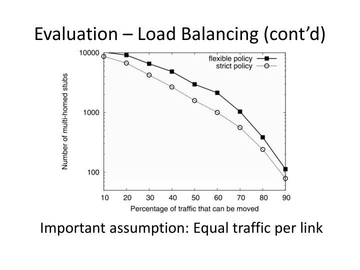 Evaluation – Load Balancing (cont'd)