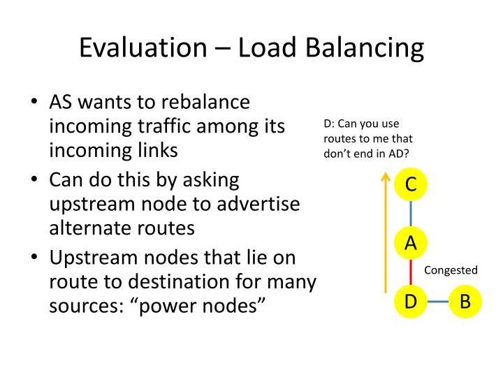 Evaluation – Load Balancing