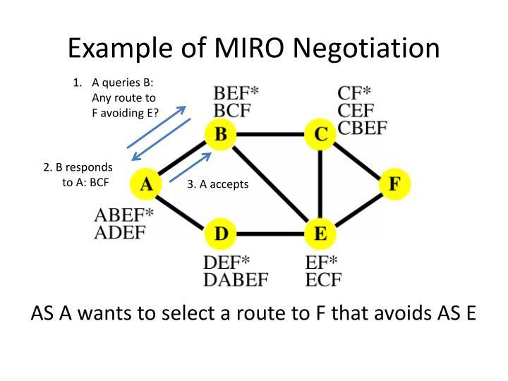 Example of MIRO Negotiation
