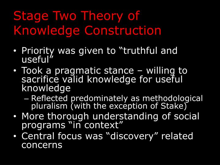 Stage Two Theory of Knowledge Construction