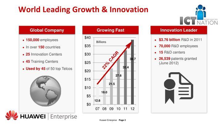 World leading growth innovation