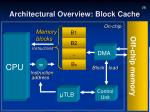 architectural overview block cache