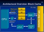 architectural overview block cache1