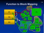 function to block mapping
