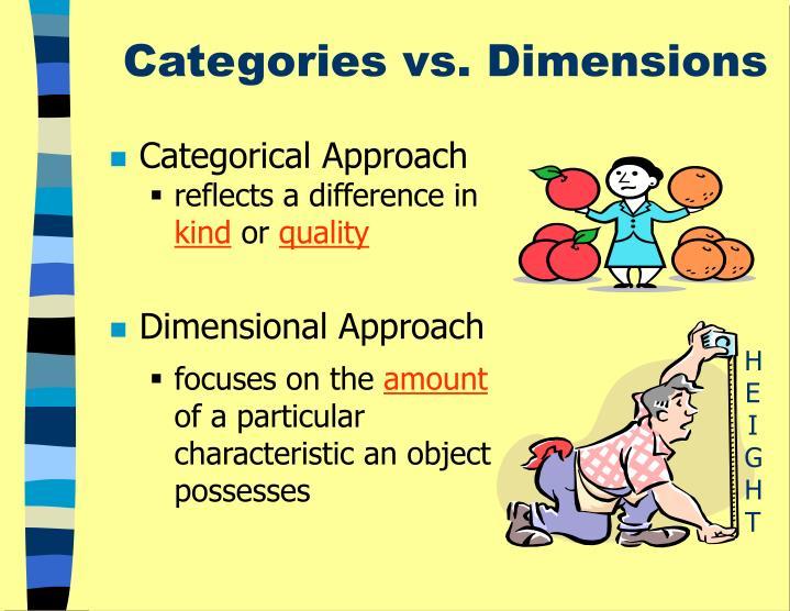 Categories vs. Dimensions