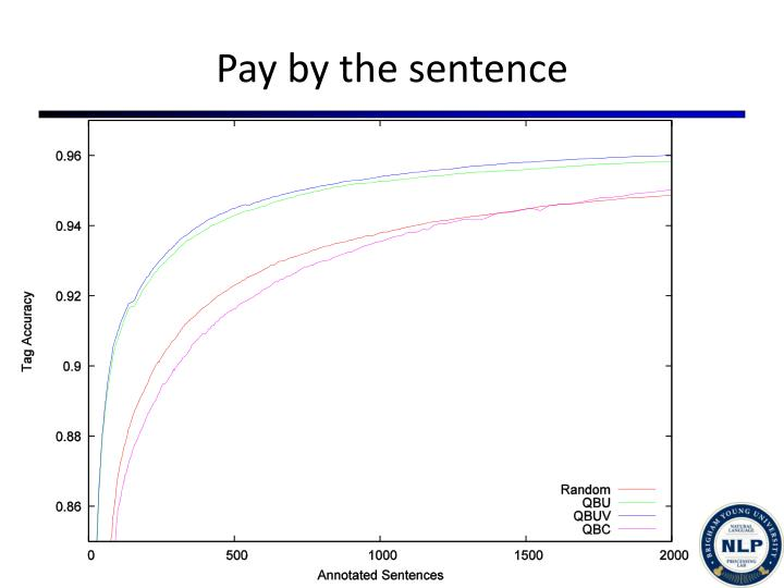 Pay by the sentence