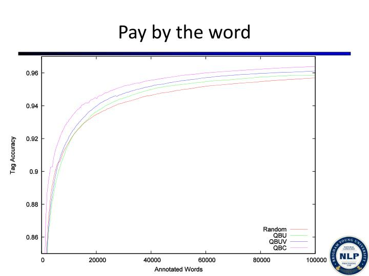 Pay by the word