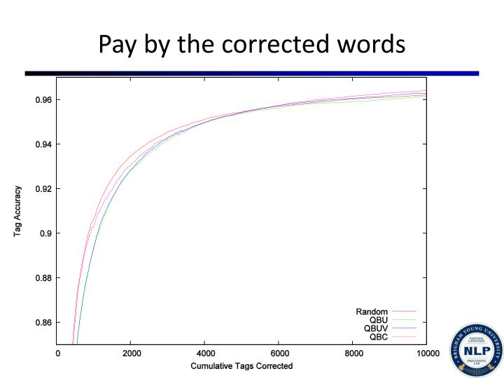 Pay by the corrected words