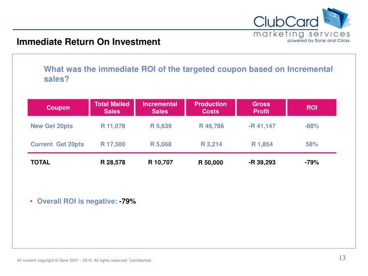 Immediate Return On Investment