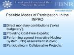 possible modes of participation in the inpro