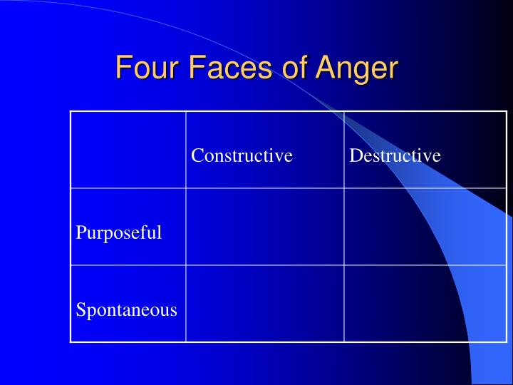 four faces of anger n.