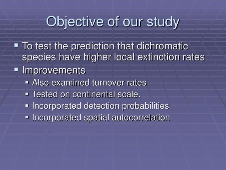 Objective of our study