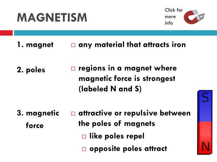 Magnetism1