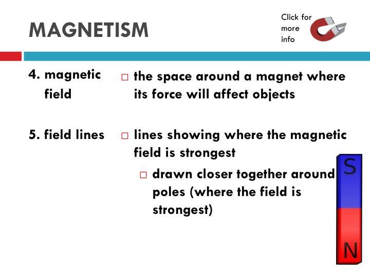 Magnetism2