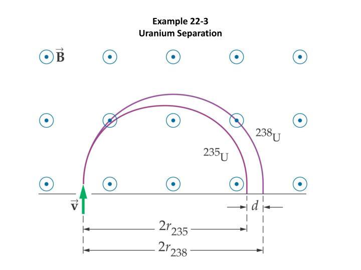 Example 22-3