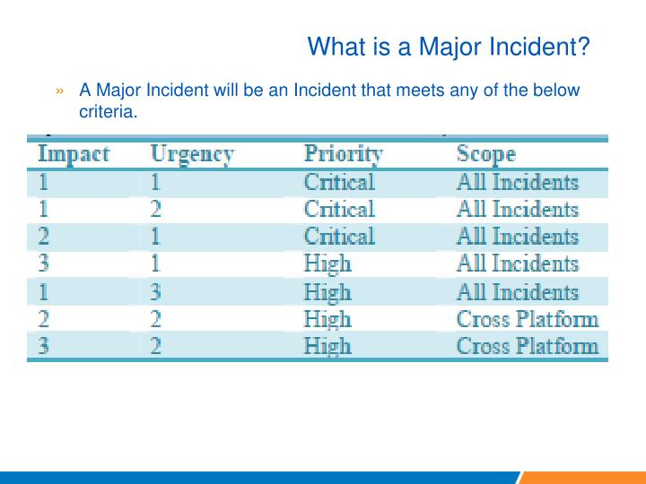 What is a major incident