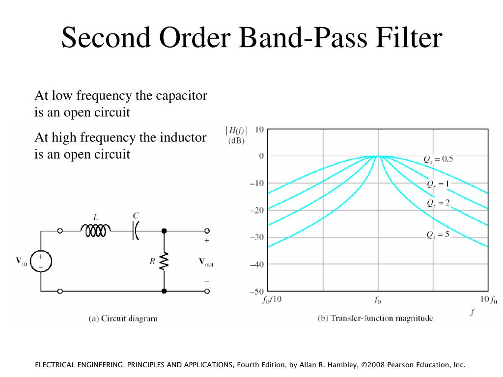 PPT - Lecture 19 High Pass Filters, 2 nd Order Filters