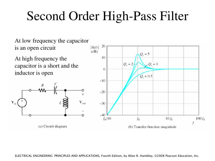 low pass and high pass filters pdf