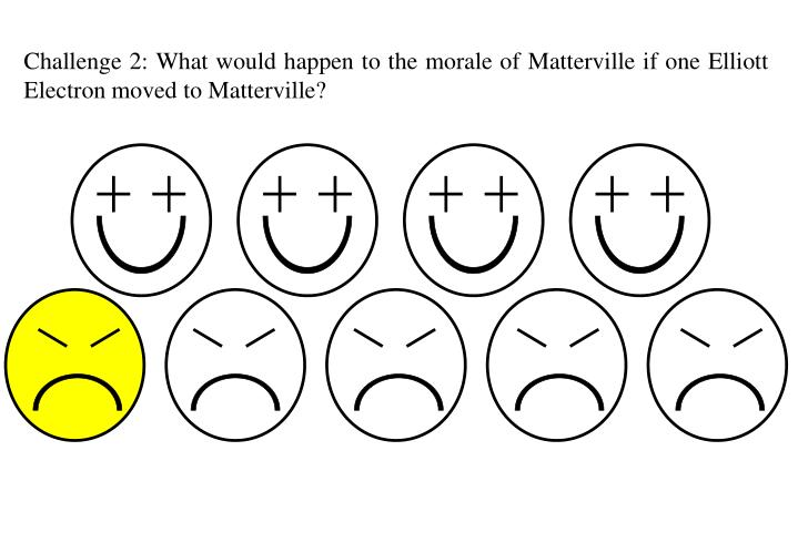 Challenge 2: What would happen to the morale of Matterville if one Elliott Electron moved to Matterville?