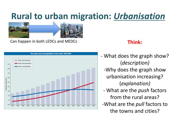rural and urban migration Rural to urban migration may lead to increase in crime rates, unemployment, environmental pollution and limited access to social amenities in addition, it.