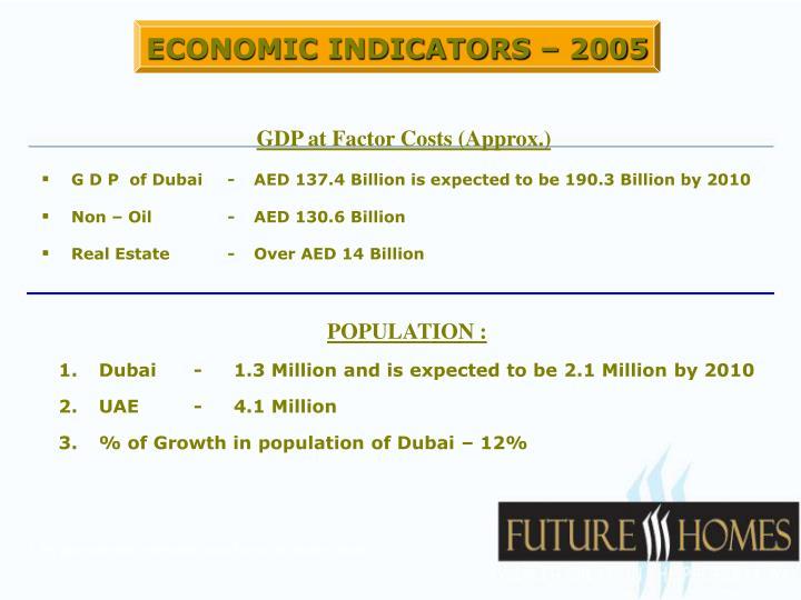 ECONOMIC INDICATORS – 2005