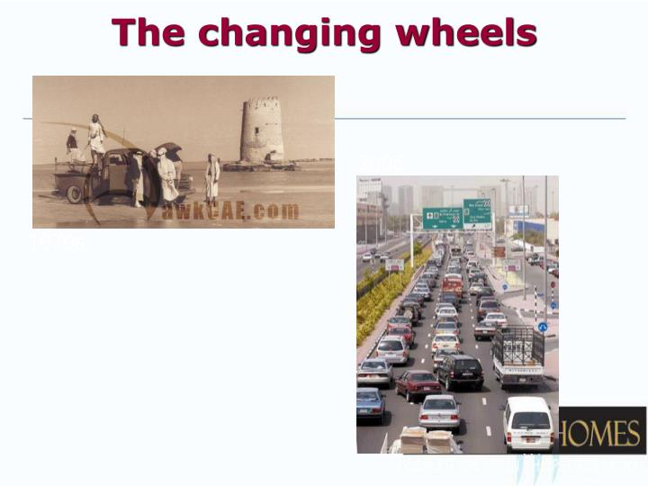 The changing wheels