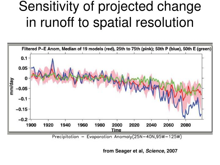 Sensitivity of projected change in runoff to spatial resolution