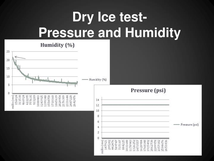 Dry Ice test-