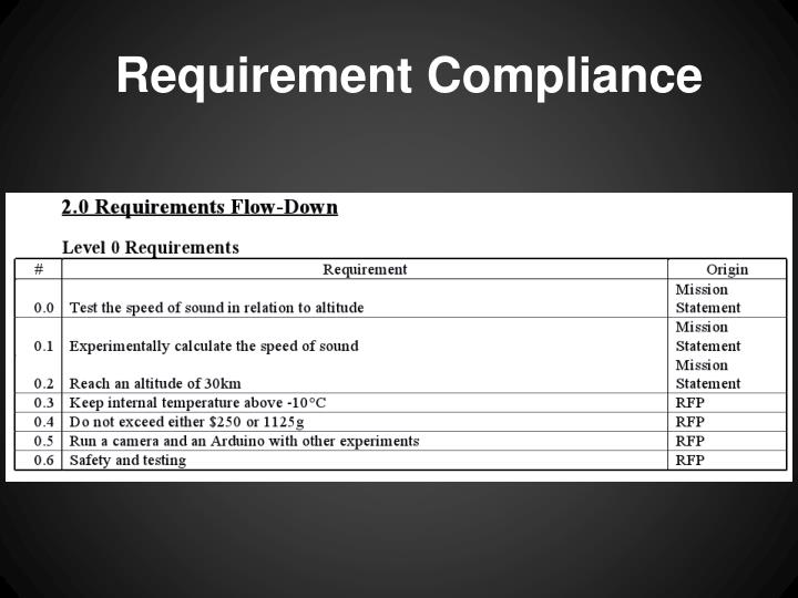 Requirement Compliance