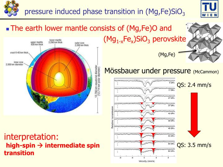 pressure induced phase transition in (Mg,Fe)SiO