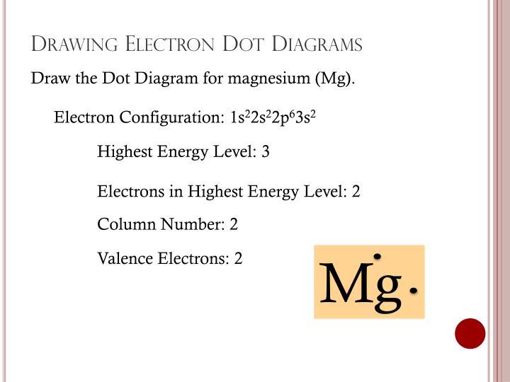 Ppt Electron Lewis Dot Diagrams Powerpoint Presentation Id2698971