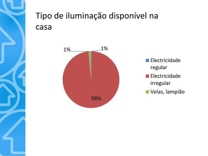 Tipo de iluminação disponível na casa