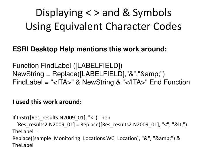 Displaying < > and & Symbols