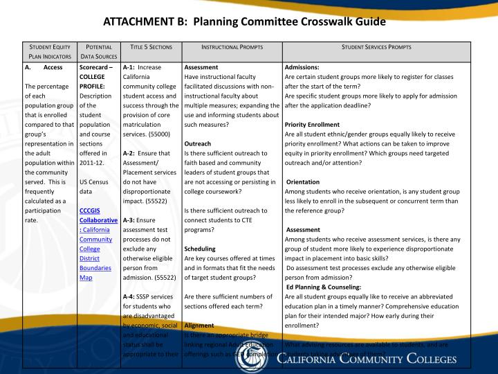 ATTACHMENT B:  Planning Committee Crosswalk Guide