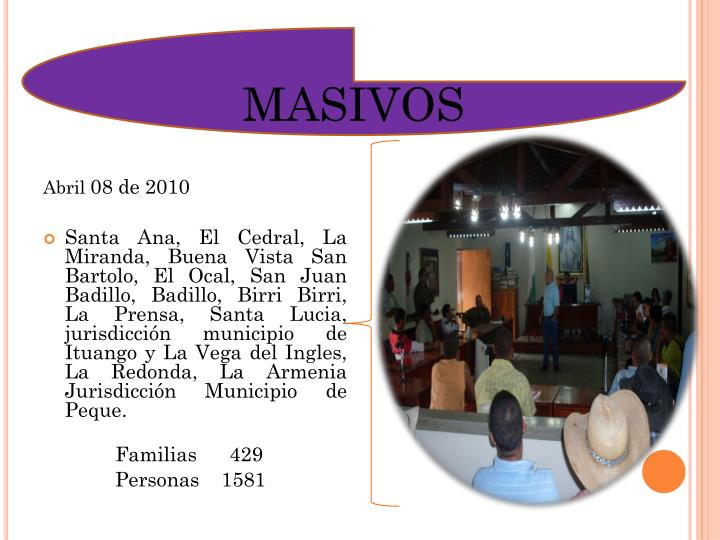 MASIVOS