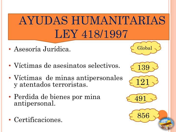 AYUDAS HUMANITARIAS LEY 418/1997