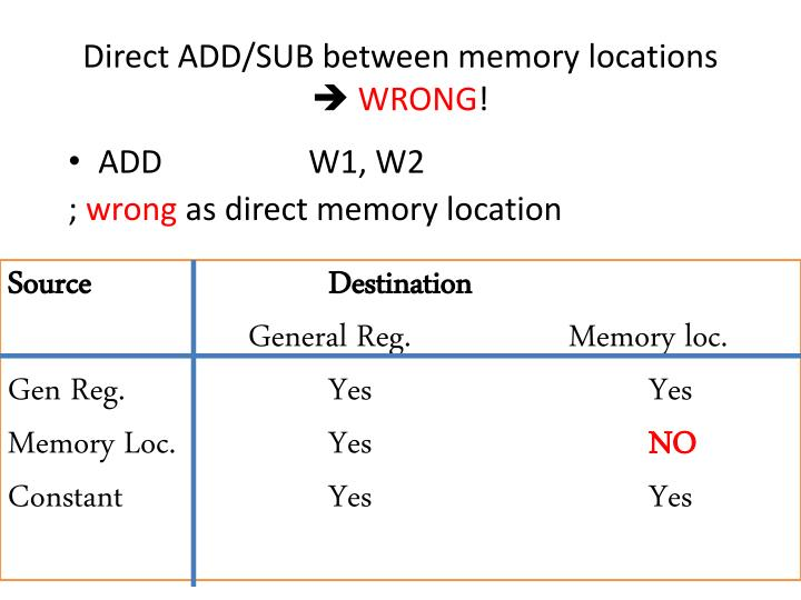 Direct ADD/SUB between memory locations