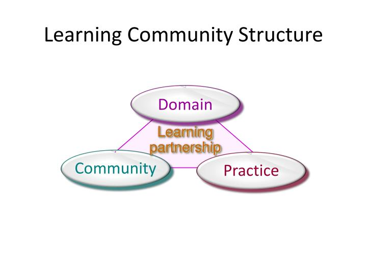 Learning Community Structure