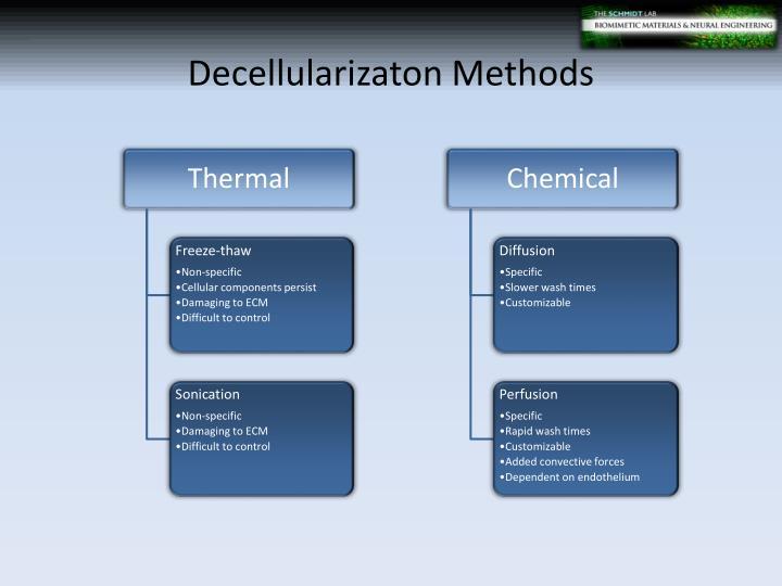 Decellularizaton