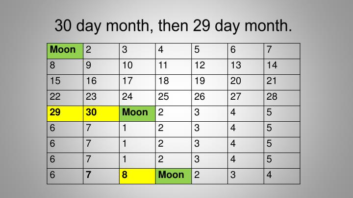 30 day month, then 29 day month.