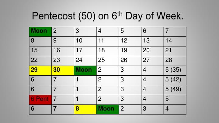 Pentecost (50) on 6