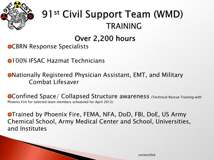 a paper on weapons of mass destruction civil support teams History of civil support teams essays - information research paper on civil support teams little is known about the national guards civil support teams they are national guard units that support civil authorities in responding to events were wmd's are suspected, whether it be hostile use of various chemicals, accidental chemical spills, radiological sources or any one of numerous biological events.