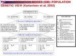fig 3 3 speciation modes sm population genetic view kartavtsev et al 2002