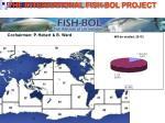 the international fish bol project