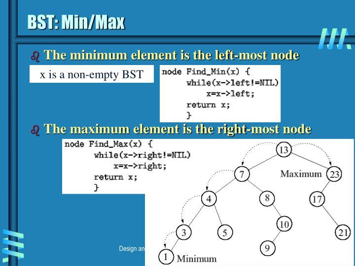 BST: Min/Max