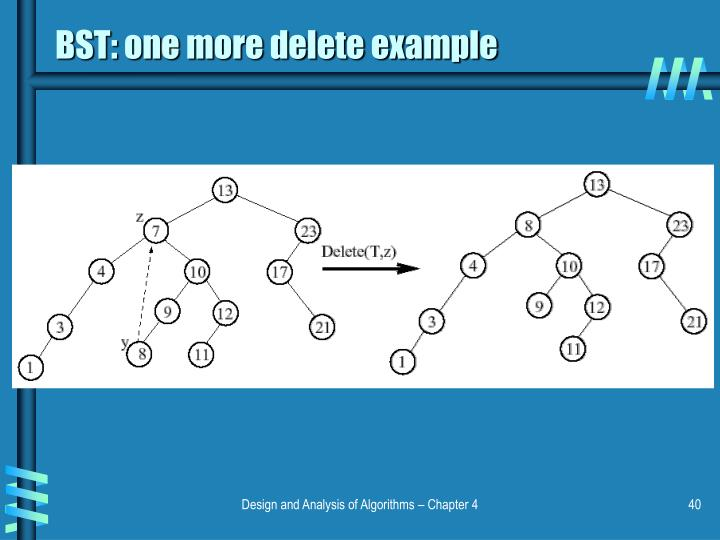 BST: one more delete example