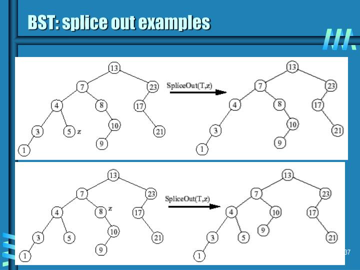 BST: splice out examples