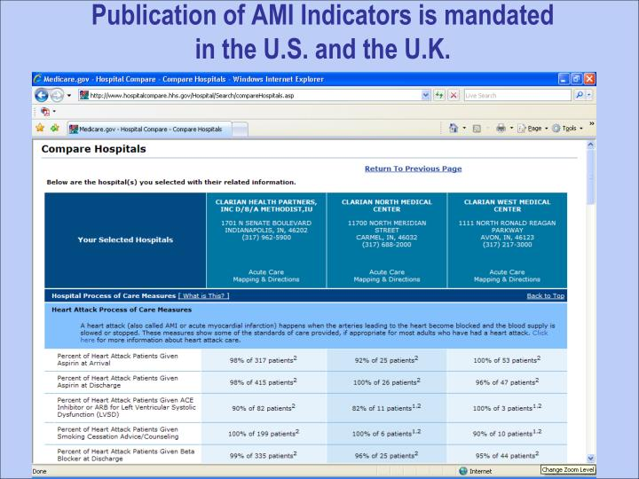 Publication of AMI Indicators is mandated